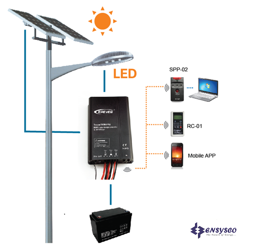 Solar Street Light Controller Bangladesh