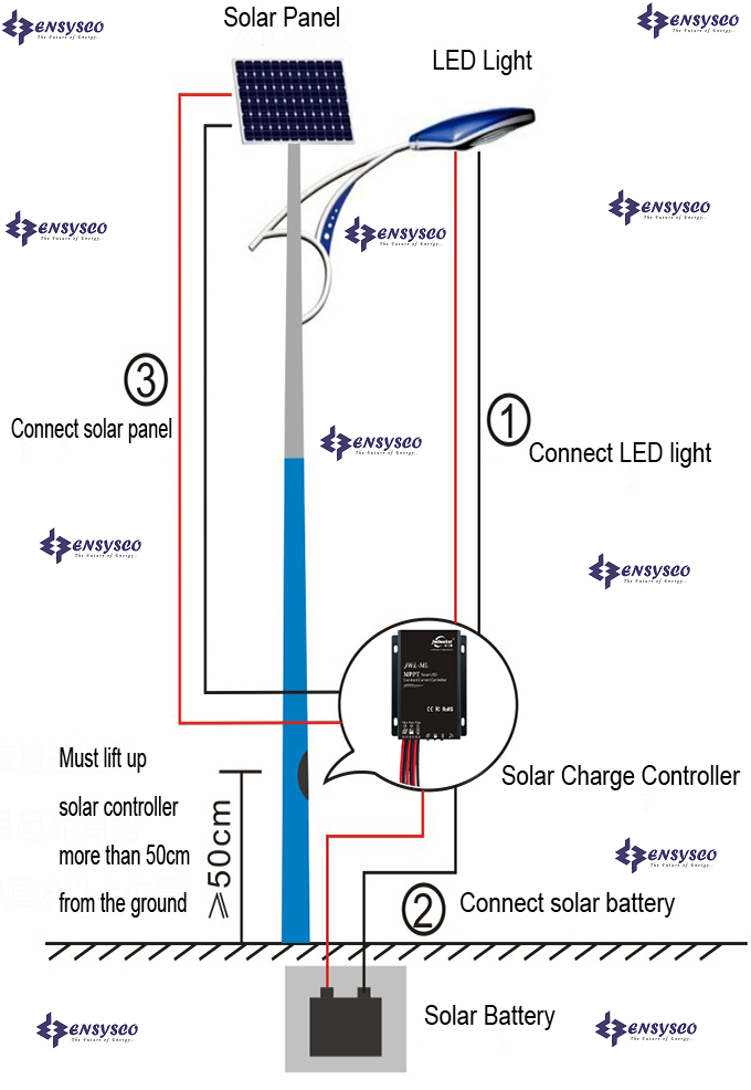 MPPT Street Light Controller - JWL ML