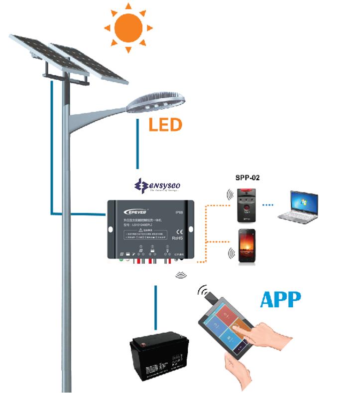 PWM Solar Street Light Controller