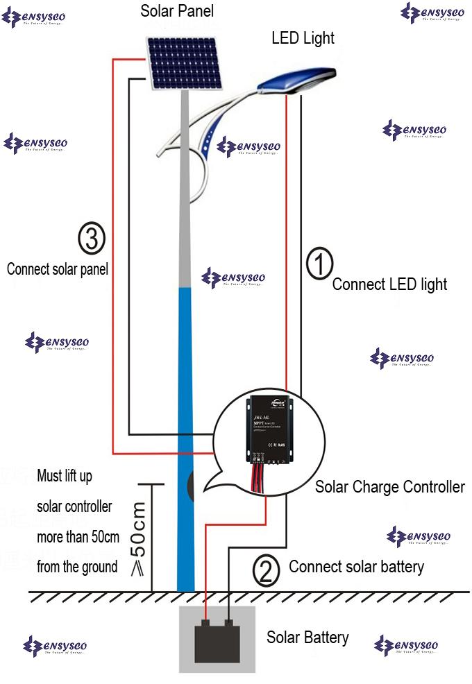 MPPT Street Light Controller - JWL ML